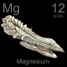 MG Element
